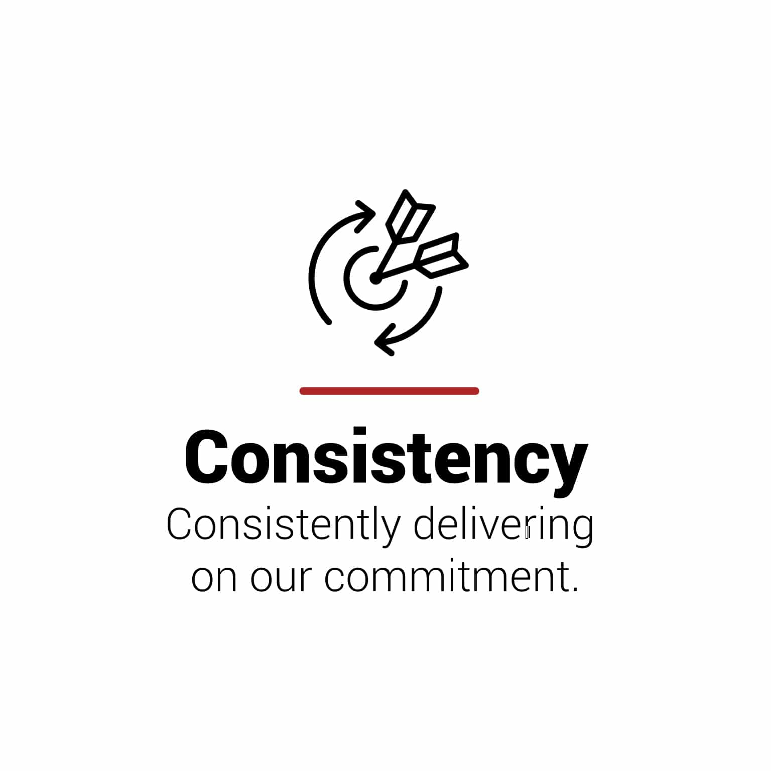 Consistency Consistently delivering on our commitment at FH Packaging by www.fhpkg.com