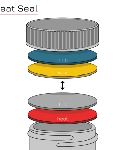 Types of Seals: Heat Seal Liner Infographic